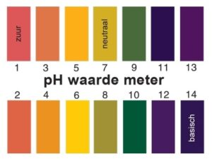 ph-strips-kleur-legenda